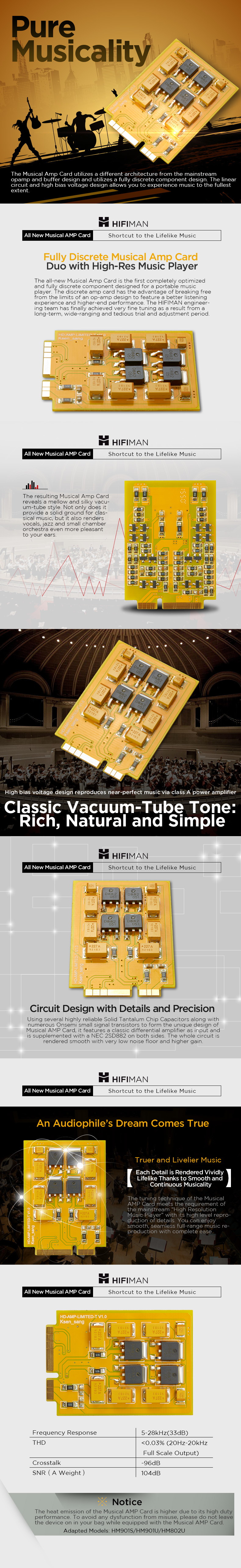 HIFIMAN Musical Amplifier Card for HM901U/802U/901s/650/901/802